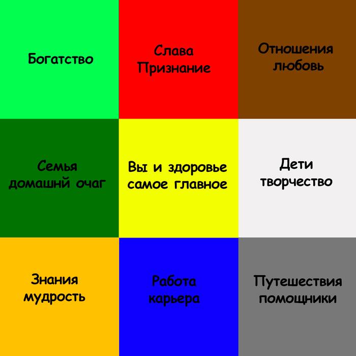 макет карта желаний
