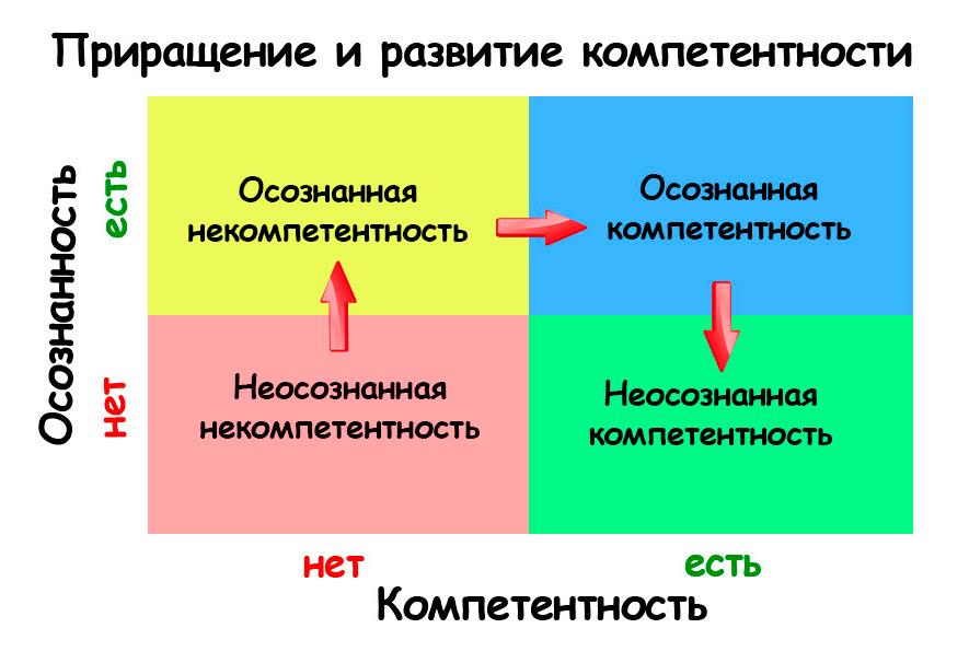 что такое менторство (наставничество)