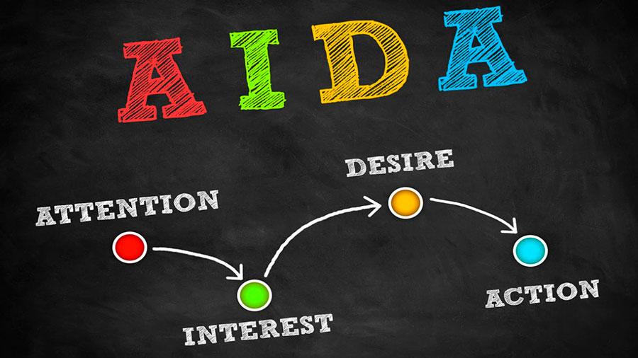 концепция торговли aida