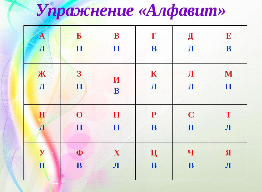 упражнение алфавит